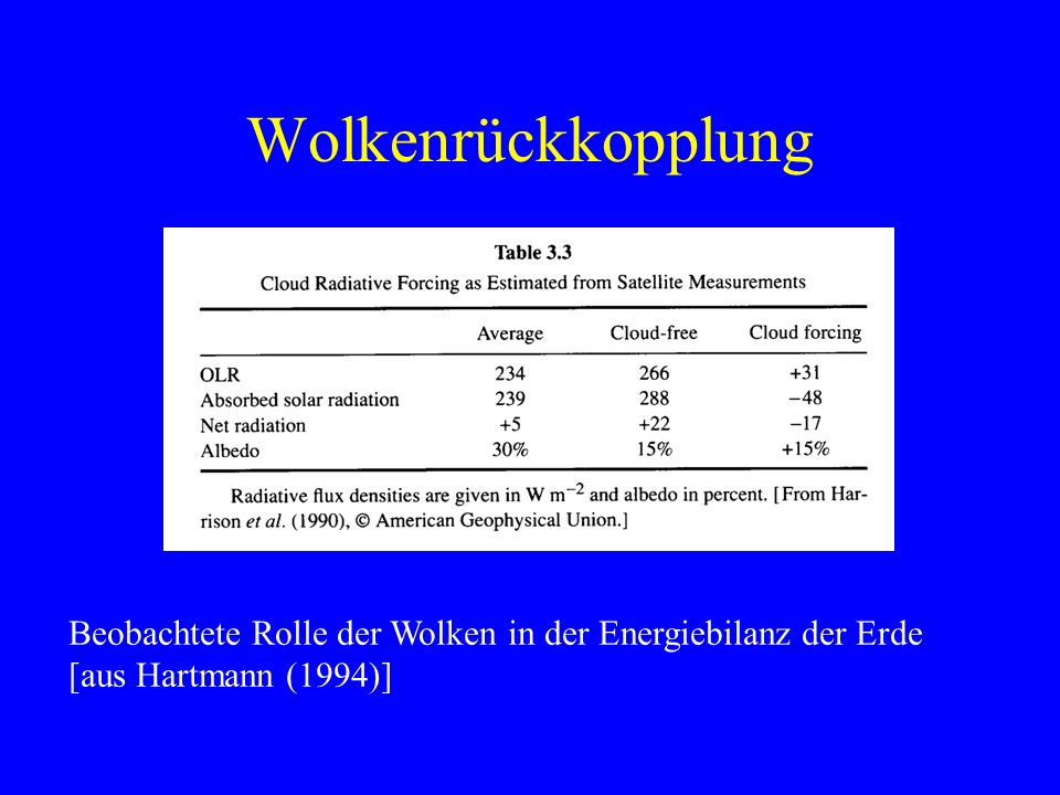 Wolkenrückkopplung Beobachtete Rolle der Wolken in der Energiebilanz der Erde [aus Hartmann (1994)]